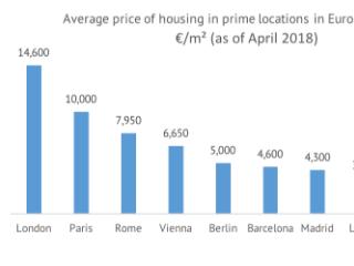 希腊雅典房地产:在经济复苏前最后一次抢购的机会