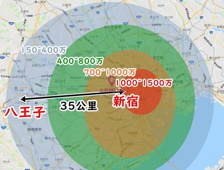 200万日币