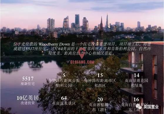 坐落于城市中心 全球房地产投资者理想家园 房产资本增值