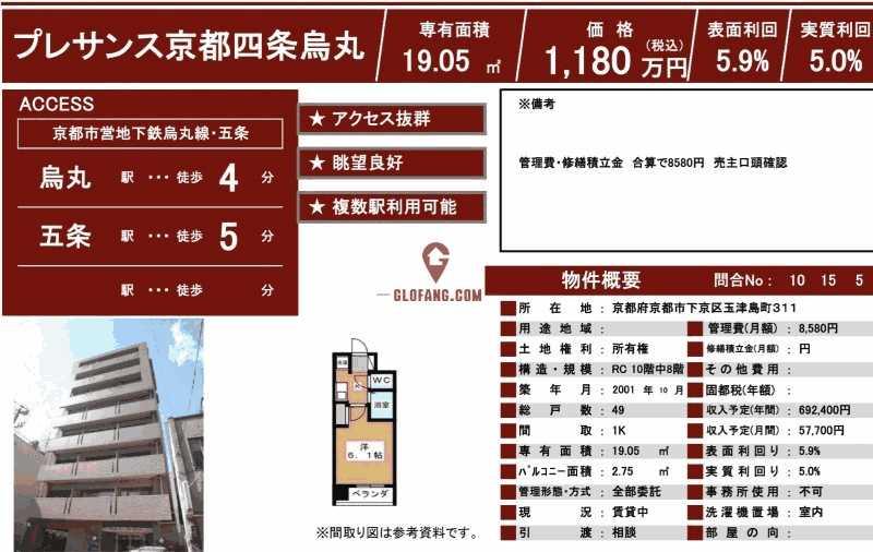 京都市四条附近投资公寓