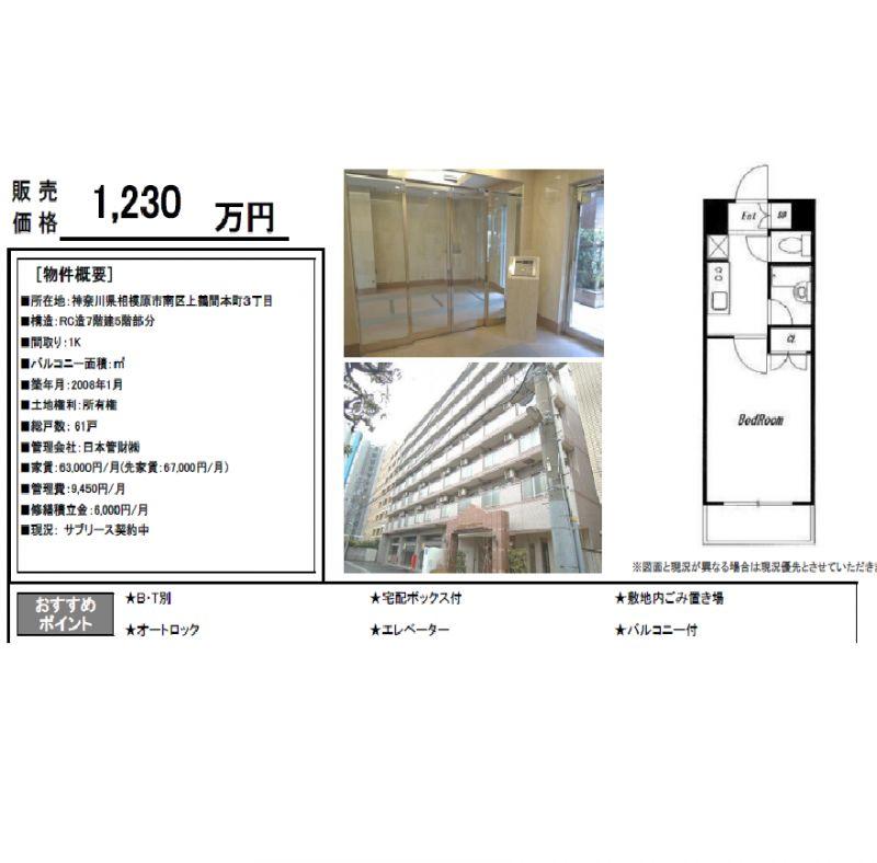 东京外环人气大站,东京横滨枢纽町田附近投资公寓