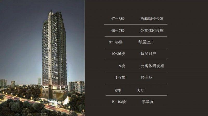 吉隆坡双子塔 金豪 The Manor高级公寓