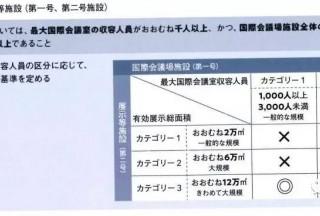 大阪赌场壕出天际,100万㎡基建强力拉动内需。