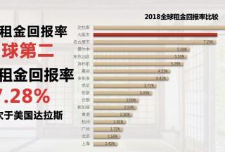 """中国富人圈""""海外购房""""正流行,是什么让他们如此着急?"""