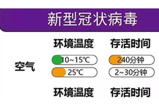 日本新型冠状病毒公众防疫指南,简单明了!