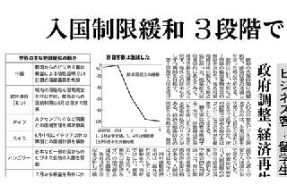 【速报】日本国境开放被正式提上日程