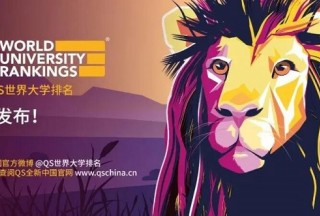 2021年QS世界大学排名发布!英国院校表现亮眼!