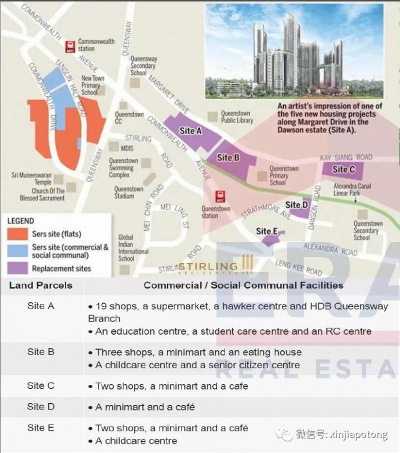新加坡连续三个月私宅销售龙虎榜,得奖女皇镇新项目