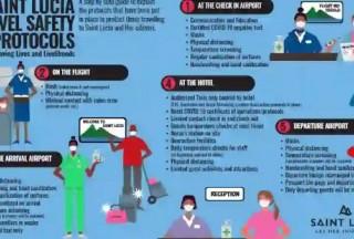 圣卢西亚放宽了美国旅客的入境要求