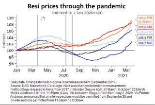 最新的房地产价格预测显示,未来一两年,澳大利亚的房产市场将如何发展?
